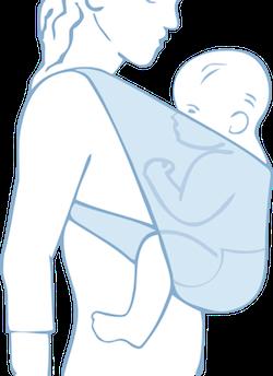 Dojenče počinje nogama grliti osobu koja ga nosi. Izvor ilustracije: Baby K'tan